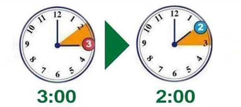 ১ ঘণ্টা সময়ের পরিবর্তন হচ্ছে ইউরোপে