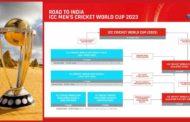 ক্রিকেট বিশ্বকাপ বাছাই পদ্ধতিতে আসছে পরিবর্তন