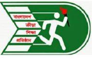 বাংলাদেশ ক্রীড়া শিক্ষা প্রতিষ্ঠানের নিয়োগ বিজ্ঞপ্তি